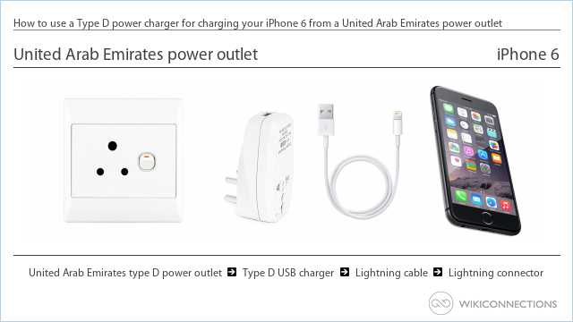 How to use a Type D power charger for charging your iPhone 6 from a United Arab Emirates power outlet