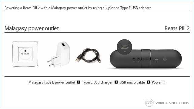 Powering a Beats Pill 2 with a Malagasy power outlet by using a 2 pinned Type E USB adapter