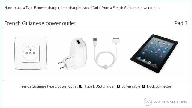 How to use a Type E power charger for recharging your iPad 3 from a French Guianese power outlet