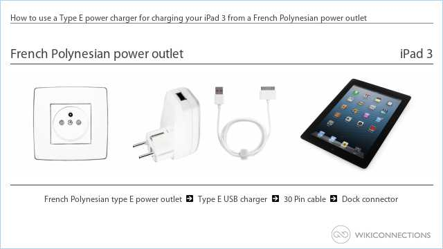How to use a Type E power charger for charging your iPad 3 from a French Polynesian power outlet