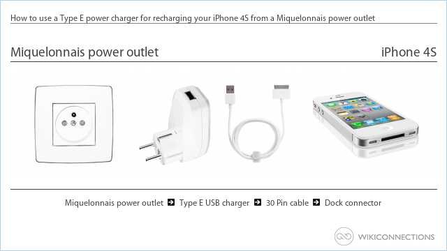 How to use a Type E power charger for recharging your iPhone 4S from a Miquelonnais power outlet