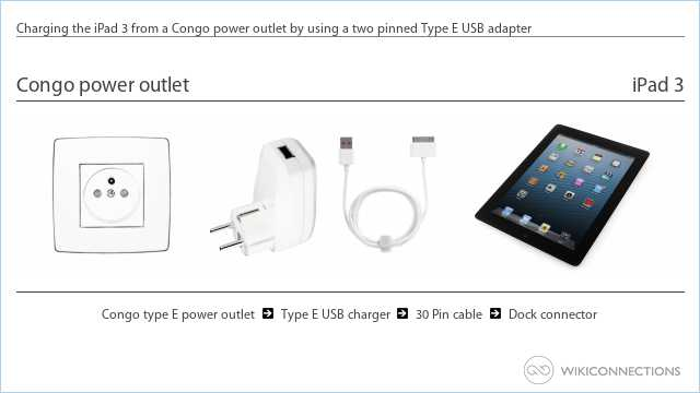 Charging the iPad 3 from a Congo power outlet by using a two pinned Type E USB adapter