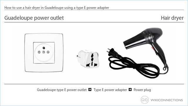 How to use a hair dryer in Guadeloupe using a type E power adapter