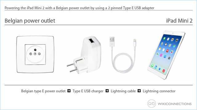 Powering the iPad Mini 2 with a Belgian power outlet by using a 2 pinned Type E USB adapter