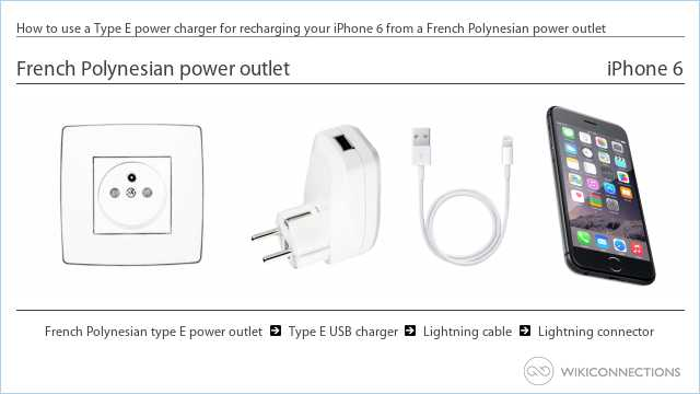 How to use a Type E power charger for recharging your iPhone 6 from a French Polynesian power outlet