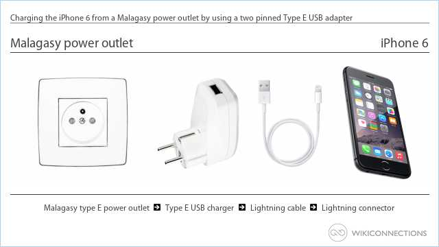 Charging the iPhone 6 from a Malagasy power outlet by using a two pinned Type E USB adapter