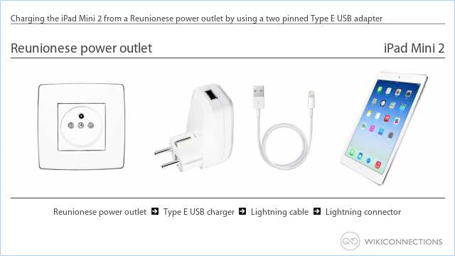 Charging the iPad Mini 2 from a Reunionese power outlet by using a two pinned Type E USB adapter