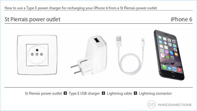 How to use a Type E power charger for recharging your iPhone 6 from a St Pierrais power outlet