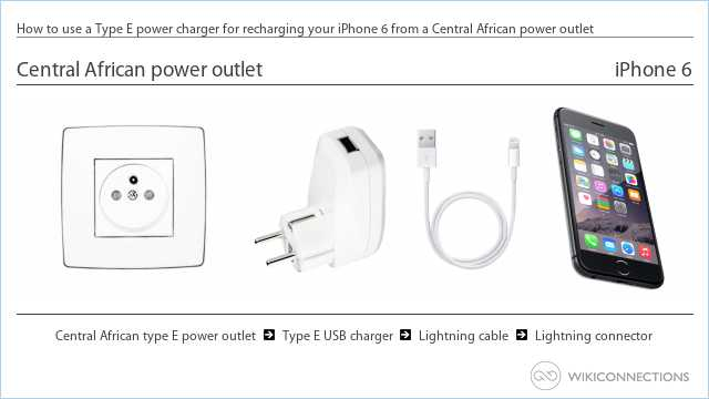 How to use a Type E power charger for recharging your iPhone 6 from a Central African power outlet