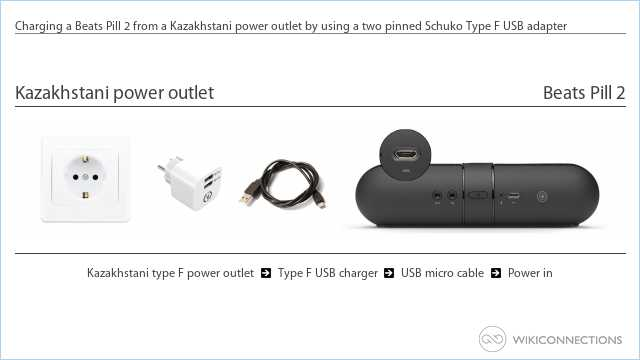 Charging a Beats Pill 2 from a Kazakhstani power outlet by using a two pinned Schuko Type F USB adapter