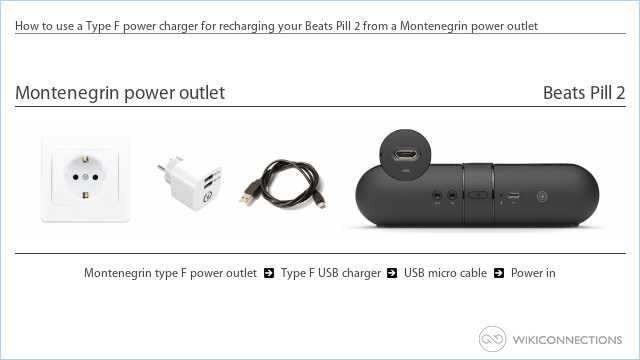 How to use a Type F power charger for recharging your Beats Pill 2 from a Montenegrin power outlet