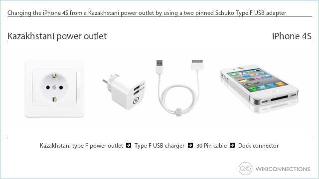 Charging the iPhone 4S from a Kazakhstani power outlet by using a two pinned Schuko Type F USB adapter