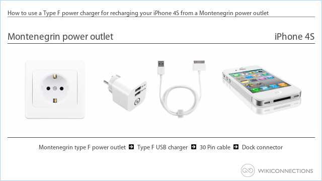 How to use a Type F power charger for recharging your iPhone 4S from a Montenegrin power outlet