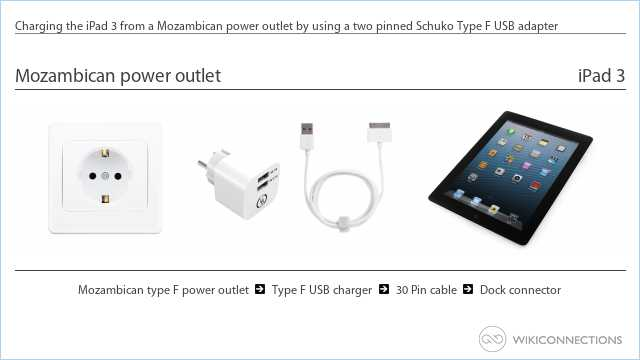 Charging the iPad 3 from a Mozambican power outlet by using a two pinned Schuko Type F USB adapter