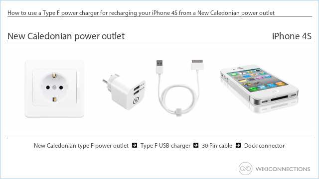 How to use a Type F power charger for recharging your iPhone 4S from a New Caledonian power outlet