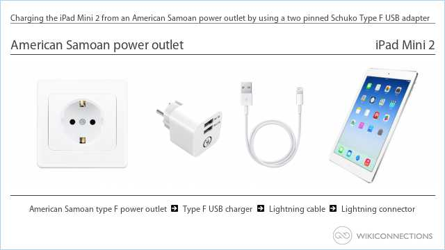 Charging the iPad Mini 2 from an American Samoan power outlet by using a two pinned Schuko Type F USB adapter