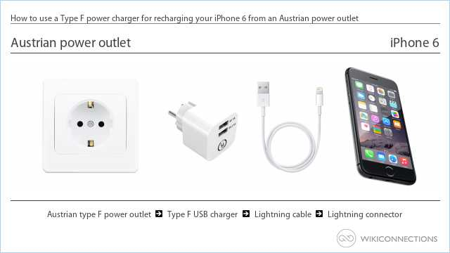 How to use a Type F power charger for recharging your iPhone 6 from an Austrian power outlet