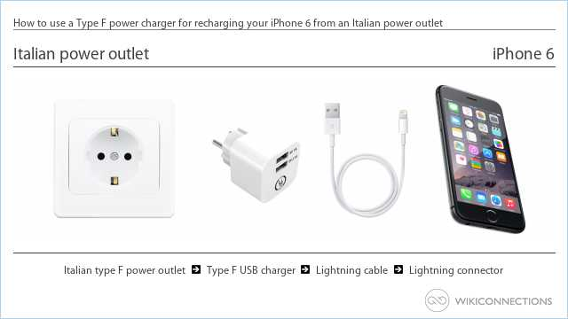 How to use a Type F power charger for recharging your iPhone 6 from an Italian power outlet