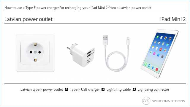 How to use a Type F power charger for recharging your iPad Mini 2 from a Latvian power outlet