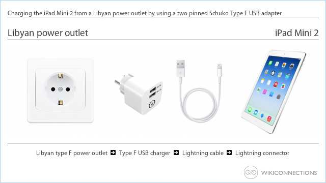 Charging the iPad Mini 2 from a Libyan power outlet by using a two pinned Schuko Type F USB adapter