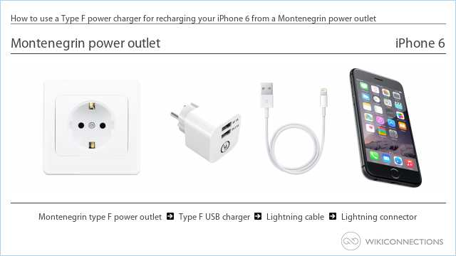 How to use a Type F power charger for recharging your iPhone 6 from a Montenegrin power outlet