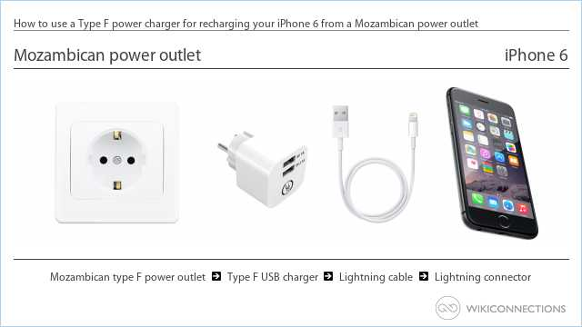 How to use a Type F power charger for recharging your iPhone 6 from a Mozambican power outlet