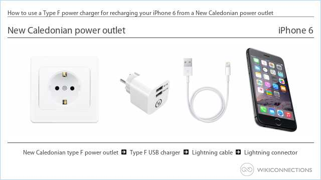 How to use a Type F power charger for recharging your iPhone 6 from a New Caledonian power outlet