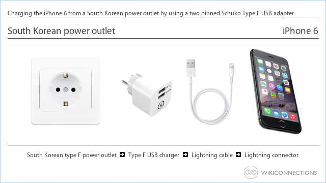 Charging the iPhone 6 from a South Korean power outlet by using a two pinned Schuko Type F USB adapter