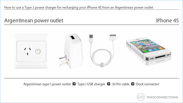 How to use a Type J power charger for recharging your iPhone 4S from an Argentinean power outlet