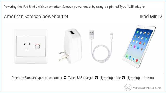 Powering the iPad Mini 2 with an American Samoan power outlet by using a 3 pinned Type I USB adapter