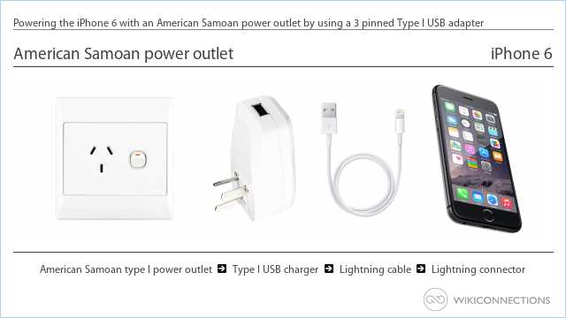 Powering the iPhone 6 with an American Samoan power outlet by using a 3 pinned Type I USB adapter