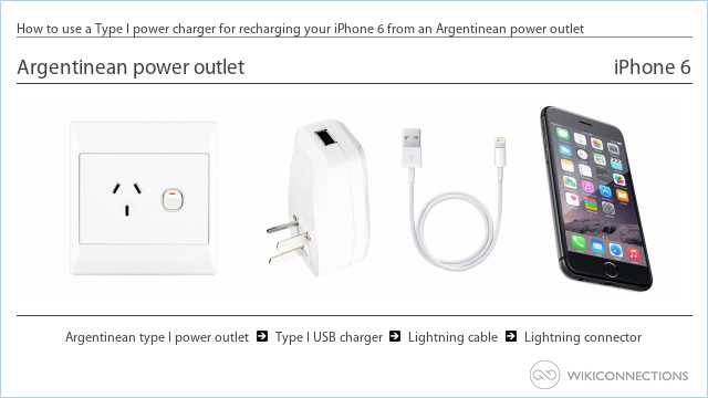 How to use a Type I power charger for recharging your iPhone 6 from an Argentinean power outlet