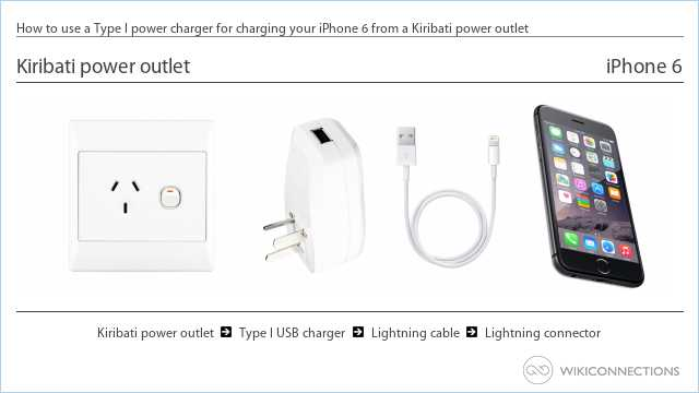 How to use a Type I power charger for charging your iPhone 6 from a Kiribati power outlet