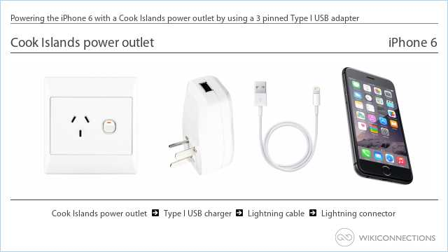Powering the iPhone 6 with a Cook Islands power outlet by using a 3 pinned Type I USB adapter