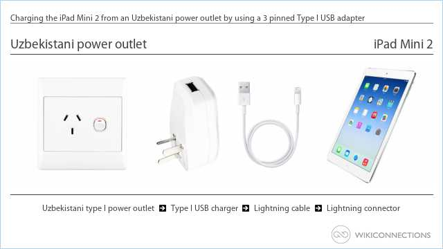 Charging the iPad Mini 2 from an Uzbekistani power outlet by using a 3 pinned Type I USB adapter