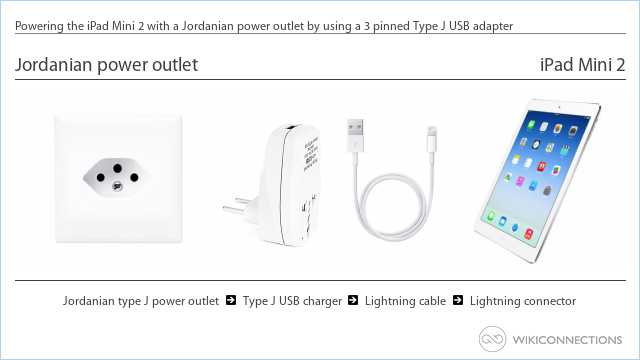Powering the iPad Mini 2 with a Jordanian power outlet by using a 3 pinned Type J USB adapter