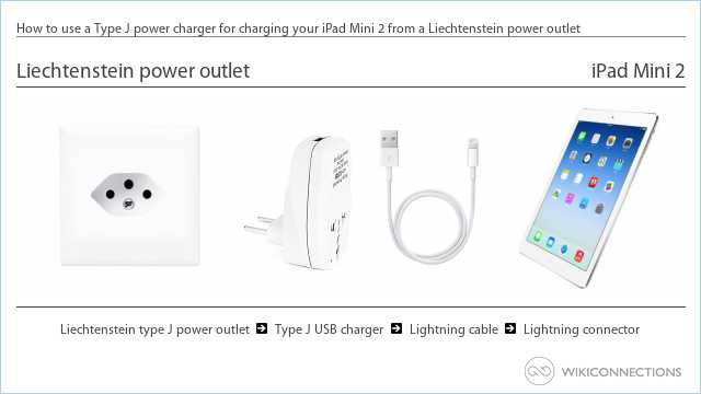 How to use a Type J power charger for charging your iPad Mini 2 from a Liechtenstein power outlet