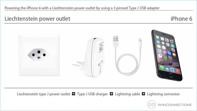 Powering the iPhone 6 with a Liechtenstein power outlet by using a 3 pinned Type J USB adapter