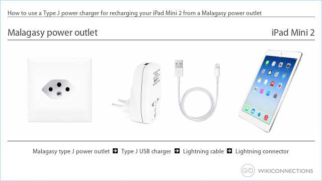 How to use a Type J power charger for recharging your iPad Mini 2 from a Malagasy power outlet