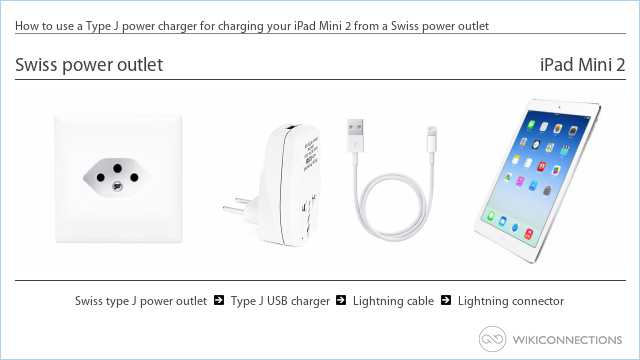 How to use a Type J power charger for charging your iPad Mini 2 from a Swiss power outlet