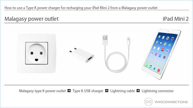 How to use a Type K power charger for recharging your iPad Mini 2 from a Malagasy power outlet