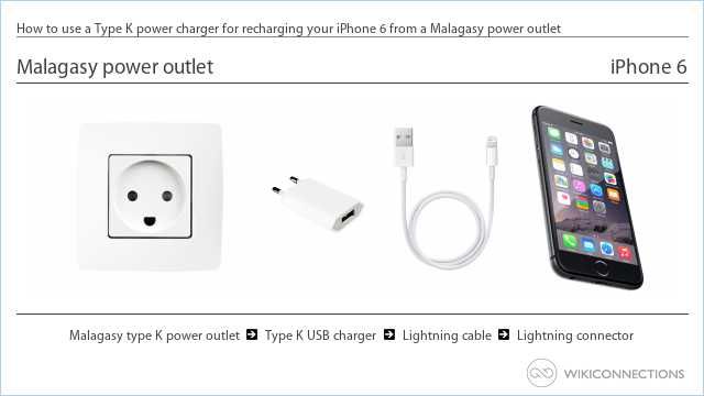 How to use a Type K power charger for recharging your iPhone 6 from a Malagasy power outlet