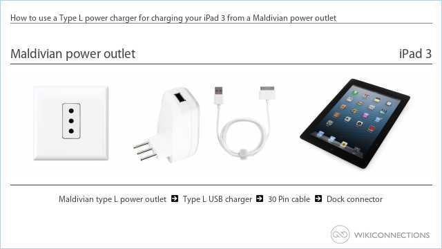 How to use a Type L power charger for charging your iPad 3 from a Maldivian power outlet