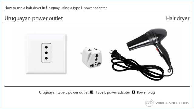 How to use a hair dryer in Uruguay using a type L power adapter