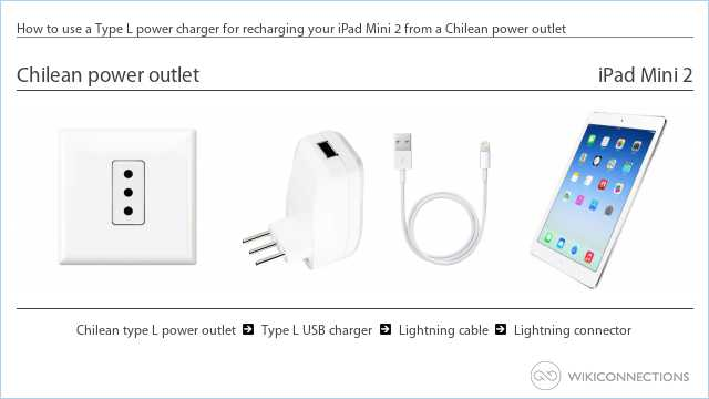 How to use a Type L power charger for recharging your iPad Mini 2 from a Chilean power outlet