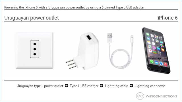 Powering the iPhone 6 with a Uruguayan power outlet by using a 3 pinned Type L USB adapter