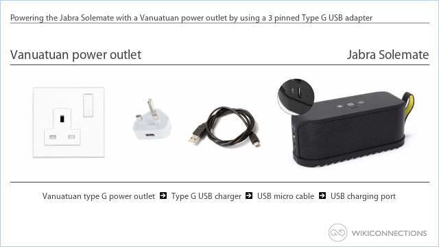 Powering the Jabra Solemate with a Vanuatuan power outlet by using a 3 pinned Type G USB adapter