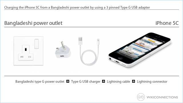 Charging the iPhone 5C from a Bangladeshi power outlet by using a 3 pinned Type G USB adapter