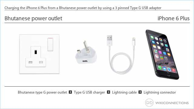 Charging the iPhone 6 Plus from a Bhutanese power outlet by using a 3 pinned Type G USB adapter