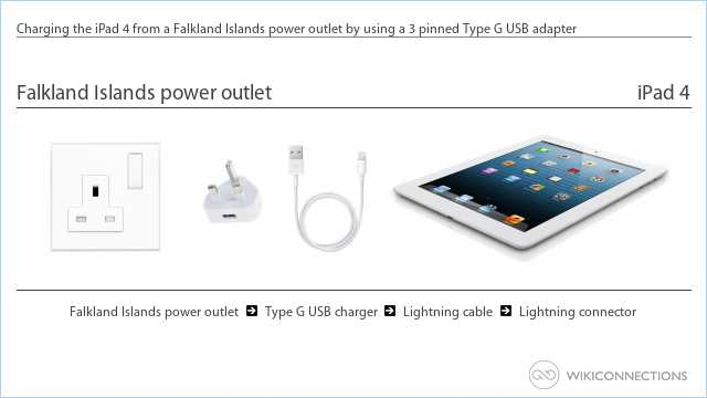 Charging the iPad 4 from a Falkland Islands power outlet by using a 3 pinned Type G USB adapter